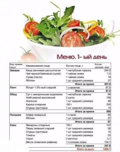 программа питания для похудения для девушек