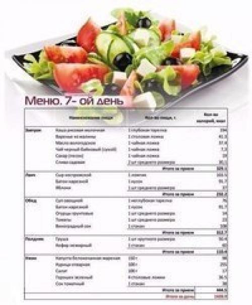 пример правильного питания для похудения