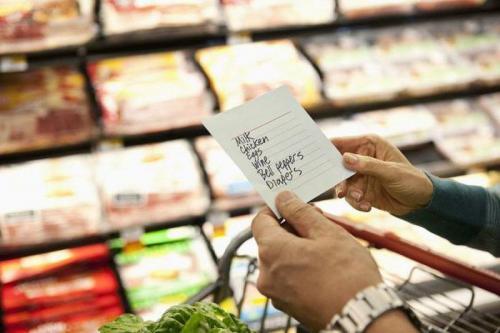 Ваш список продуктов на неделю. Продукты на неделю: список на 2 человека (приблизительный)