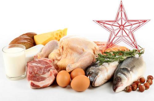 Двухнедельная диета для похудения. 3. Кремлёвская