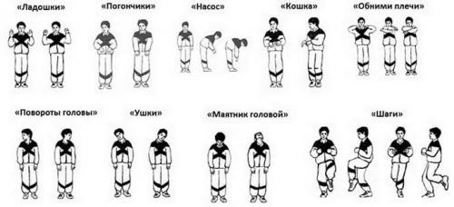 Доктор Евдокименко упражнения от давления. Гимнастика Стрельниковой