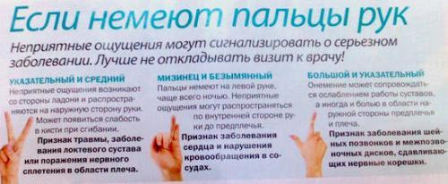Мазь от онемения пальцев рук. Причины онемения пальцев рук
