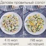 Мы готовим правильный салат.