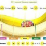 О пользе бананов для тренировки.