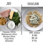Мини - рецептики для тех, кто на правильном питании.