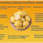 Зачем вода с лимоном натощак?