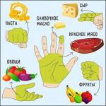 """5 принципов """"Ручной"""" диеты:"""