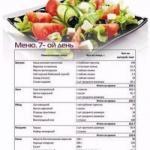 Пример дневной программы правильного питания стройного тела?