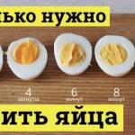 Все о яйцах в бодибилдинге.